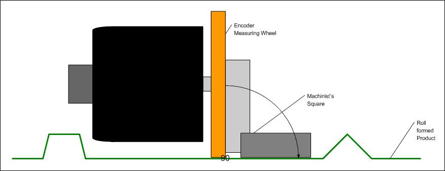 figure-1-14